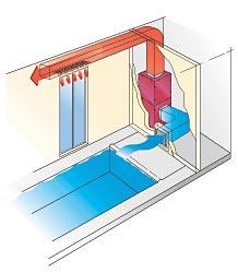 Осушитель воздуха AA 600AXF - вид 2