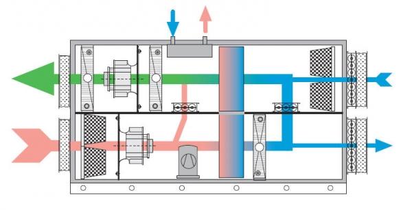 Установка Aquavent DEH1000HP - вид 2