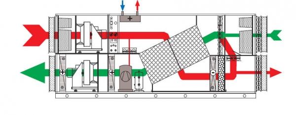 Установка Aquavent DPH250WP - вид 2