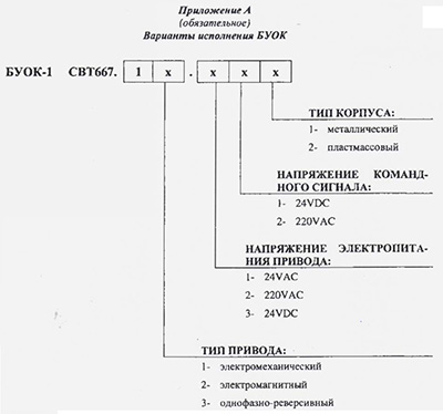 Блок управления БУОК-1 СВТ667.12.212 - вид 2