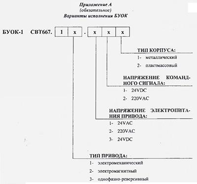 Блок управления БУОК-1 СВТ667.13.112 - вид 2
