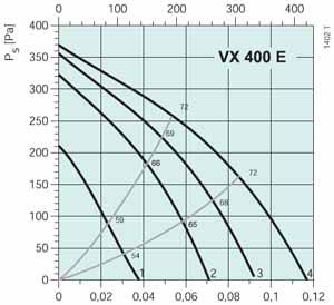 Установка VX400E - вид 2