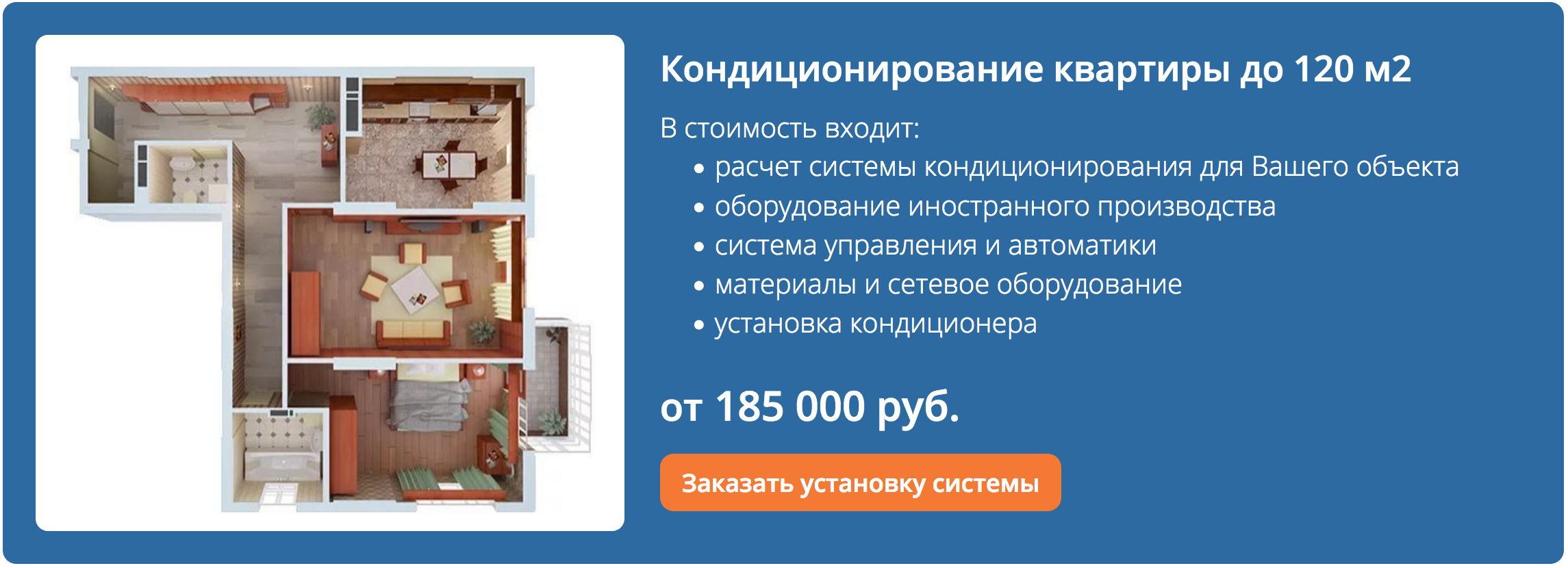 кондиционирование квартиры