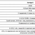 Контроллер Corrigo E151D-3 - вид 2